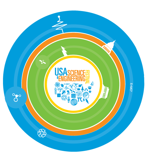 5th USA Science & Engineering Festival Expo   —   April 7-8, 2018   —   Washington, DC