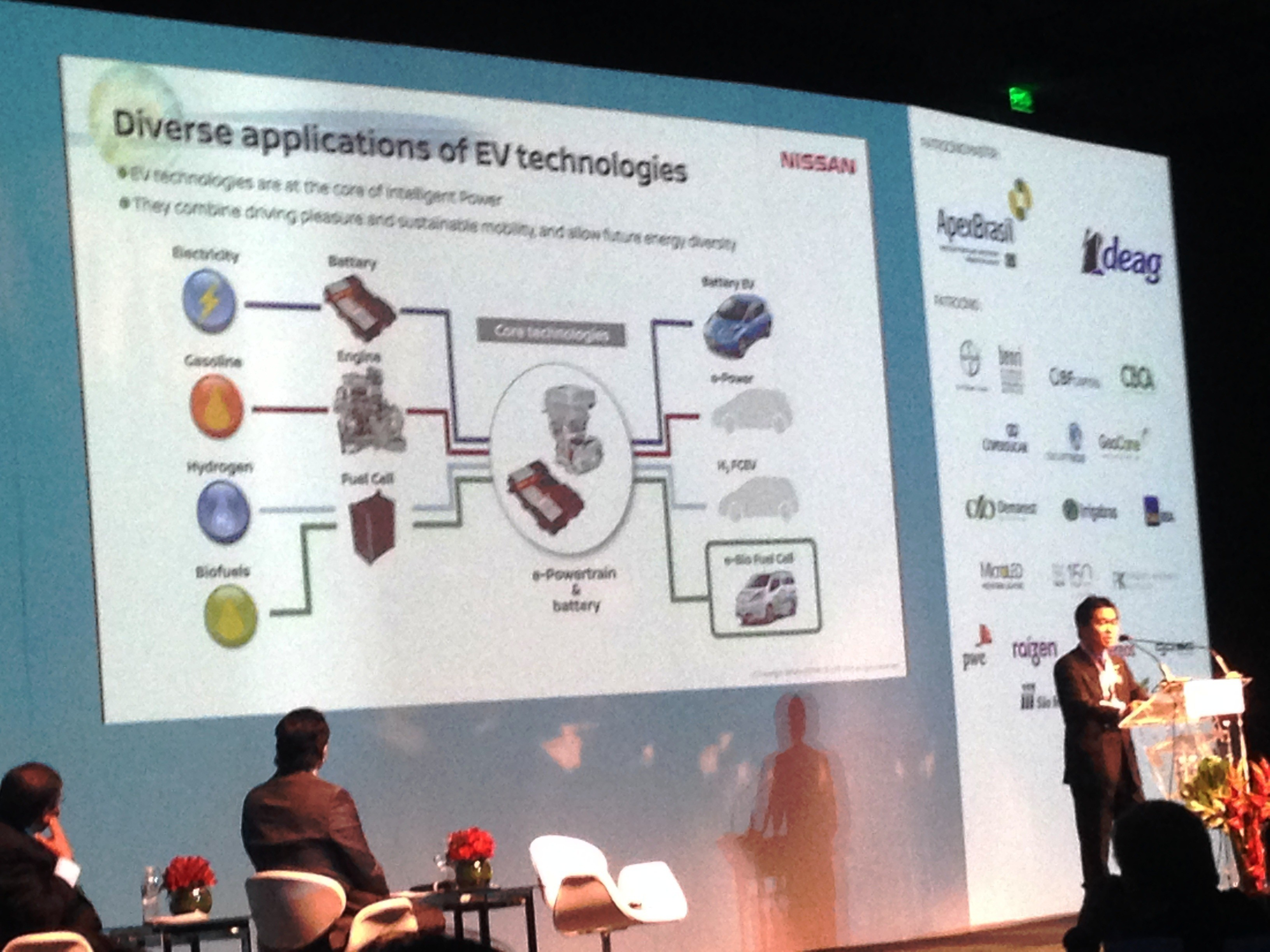 Nissan's Haruhito Mori explains the new ethanol-powered EV technology
