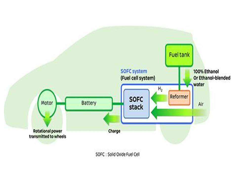solid-oxide-fuel-cell-diagram