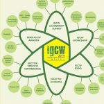 Industrial Green Chemistry World (IGCW)   —   October 16-17, 2019   —   Mumbai, India