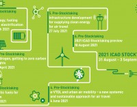 2021 ICAO Stocktaking on Aviation In-Sector CO₂ Emissions Reductions and pre-Webinars  —   August 31-September 3, 2021  —   ONLINE